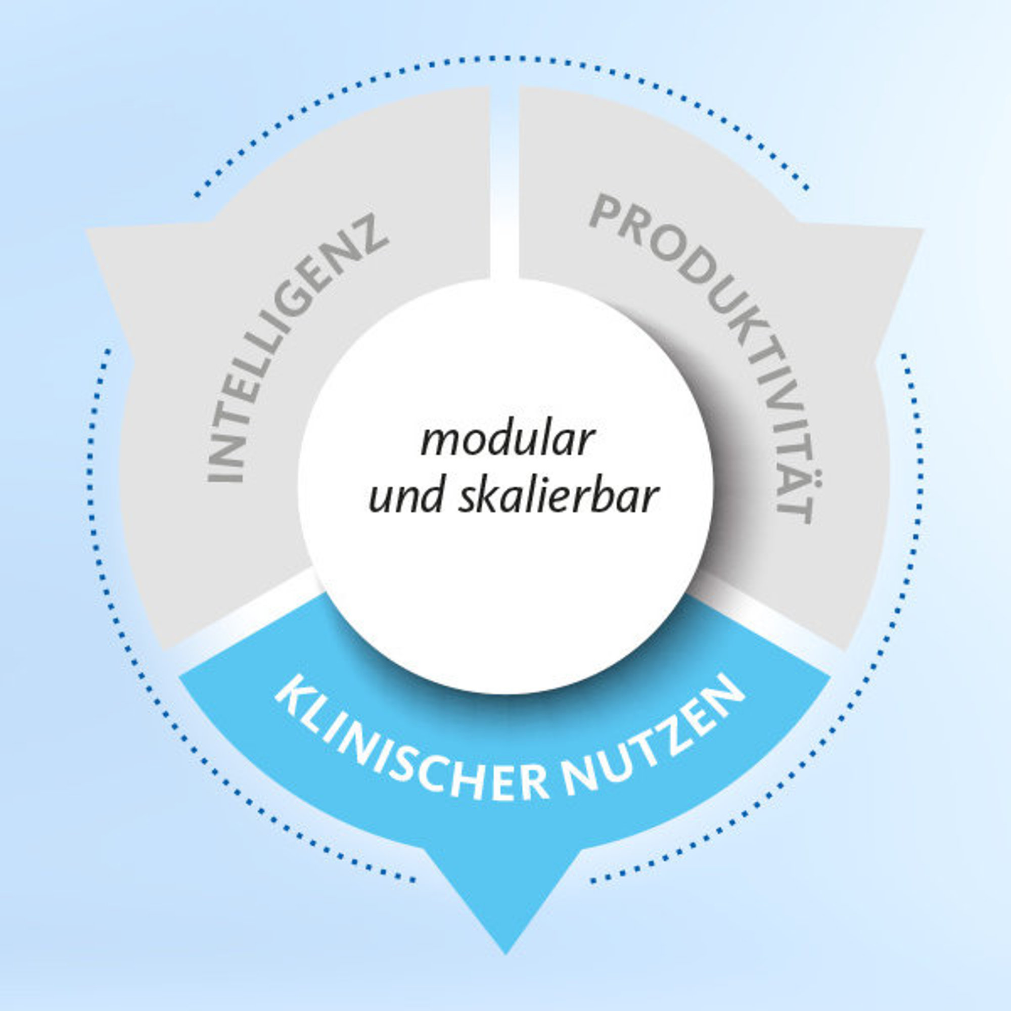 sysmex - Trillium GmbH Medizinischer Fachverlag